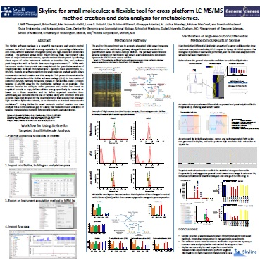 MSACL 2015 Poster
